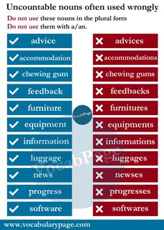 Photo: Uncountable nouns often used wrongly #vocabpage www.vocabularypage.com