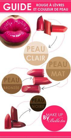 Pour bien choisir votre rouge à lèvres-guide maker up