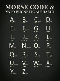 Phonetisches Alphabet, Nato Phonetic Alphabet, Sign Language Alphabet, Alphabet Symbols, Roman Alphabet, Alphabet Posters, Glyphs Symbols, Chinese Alphabet, Spanish Alphabet