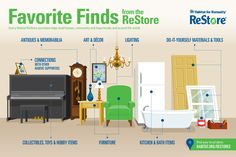 What kinds of things are people finding at Habitat for Humanity's ReStores?