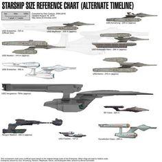 Star Trek Starships 1 from and Internet by trivto on DeviantArt