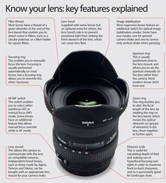 Understand your camera better - this guide explains what you need to know about your lens. #cameralens