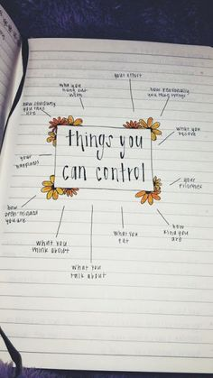 Things you can control for my Bullet Journal! Things you can control for my Bullet Journal!,Table scapes Things you can control for my Bullet Journal! Related posts:Helpful ab workouts pin suggestion ref 6106565847 to. The Words, Art With Words, Quotes To Live By, Me Quotes, Dream Big Quotes, Music Quotes, Bullet Journal Ideas Pages, Bullet Journal Prompts, Bullet Journal Inspiration Creative