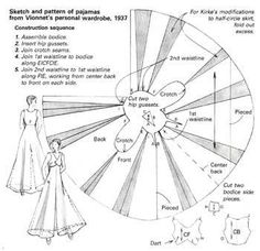 Patternmaking & construction techniques pioneered by Madeleine Vionnet   The Fashion Chronicler