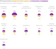 10 трендов визуализации данных, которые будут актуальны в 2021 году   Executive.ru