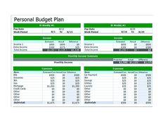 budget assumptions template , Cool Budget Template Google You ...