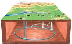 Large Hadron Collider can be 'world's biggest rain meter' - BBC News