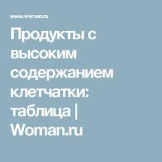 Продукты с высоким содержанием клетчатки: таблица | Woman.ru