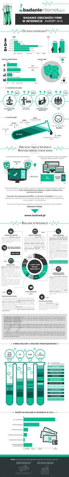 Infografika dot. raportu z badania obecności polskich firm w internecie 2014 przeprowadzonego przez badanieinternetu.pl przy współpracy z Top Position i Made in Silesia