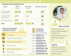 Generar inversión y focalizar contratos vigentes, entre los retos de Mauricio de la Mora