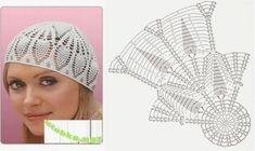 20 patrons de bonnets au crochet