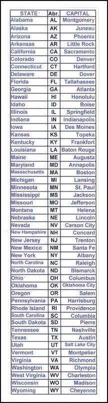States, Capitals, and Abbreviations Bookmark