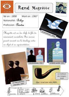 René Magritte - Décalage entre l'objet et son image Rene Magritte, Art History Lessons, History Memes, History Timeline, Robert Delaunay, Art Education Projects, Education Logo, Education College, Victor Vasarely