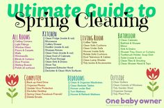 Your ultimate check list for getting the Spring clean done.  You WILL be the envy of your friends... :)