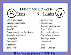 good boss bad boss thesis statement Good boss vs bad boss traits: bad bosses blame their staff instead of taking accountability for being an idiot infographic: the bad boss cost | our corporate life http://ourcorporatelife bad boss whether you're working for a micromanager, a bully, or just an all-around bad boss, we have the best tips find this pin and.