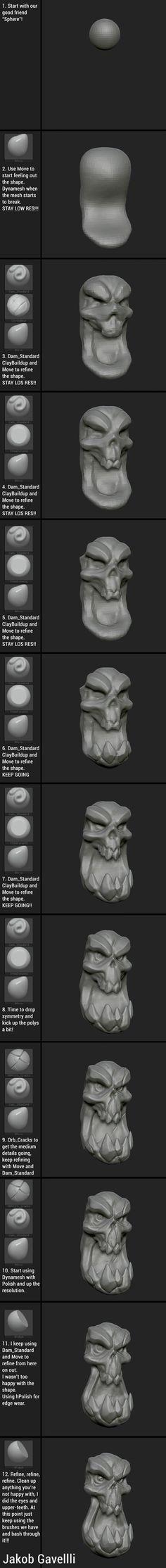ArtStation - Skull Stone Brazier Breakdown 2.0.0.0.1, Jakob Gavelli