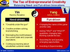 All About Entrepreneurship!!! Keep checking!! #Hungry Hankers!!!: