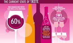 wine trends - prosecco, sparkling, moscato