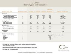 Here is a side-by-side comparison of our meeting spaces, the number of rooms available, their capacities and more. The options are endless at Q Center!