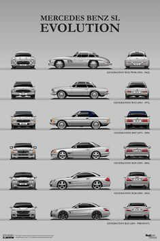 7 cars that never die: the design evolution of the longest surviving . - 7 cars that never die: the design evolution of the longest surviving models [OC] – - Mercedes Auto, Mercedes Benz Autos, Mercedes Models, New Sports Cars, Sport Cars, Rolls Royce, Evolution, Models Men, Audi