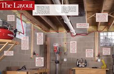 AW Extra - Plumb Your Shop With Air - The Woodworker's Shop - American Woodworker