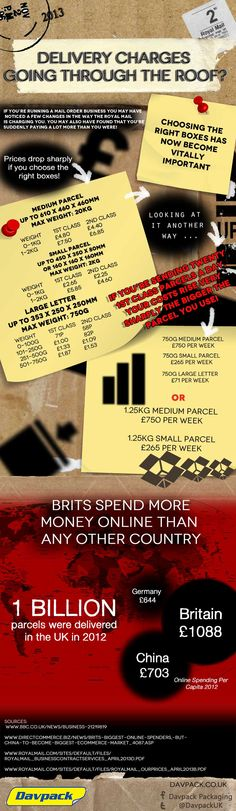Davpack's small parcel saver boxes will save you money on your Royal Mail postal charges and this helpful infographic will explain everything you need to know. Send Package, Through The Roof, Info Graphics, Save Your Money, Royal Mail, Investigations, About Uk, Saving Money, Boxes