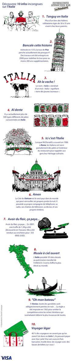 10 infos incongrues sur l'Italie