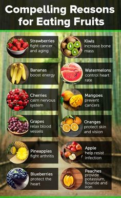 Sport Nutrition, Proper Nutrition, Nutrition Tips, Health Diet, Health And Nutrition, Fruit Nutrition Facts, Vegetable Nutrition, Health Foods, Healthy Foods To Eat