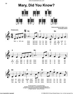 Many people find piano lessons quite expensive and because of this, a lot of would-be pianists pass the opportunity to become one of the best in the music industry. Playing the piano is a skill that can developed through time. Piano Sheet Music Letters, Easy Sheet Music, Saxophone Sheet Music, Easy Piano Sheet Music, Keyboard Sheet Music, Piano Jazz, Music Sheets, Christmas Piano Music, Piano Songs For Beginners
