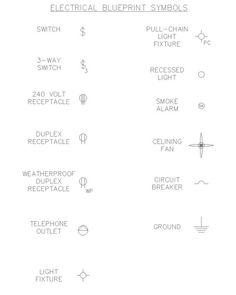 Electrical Symbols for Blueprints | kitchen stuff | Pinterest ...