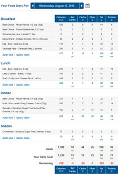 MyFitnessPal Low Carb Diary with Net Carbs Column: http://www.travelinglowcarb.com/13328/4-easy-low-carb-meals/