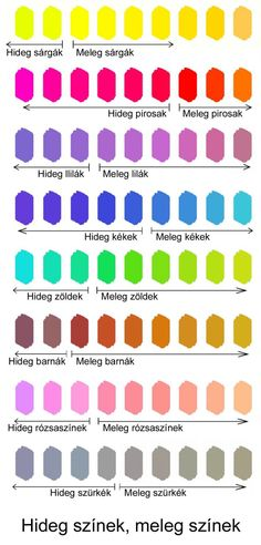 Cold colors and warm colors - - Reference - Minimalismus Warm And Cold Colours, Winter Colors, Spring Colors, Warm Colour Palette, Color Psychology, Psychology Studies, Colour Board, Season Colors, Color Theory