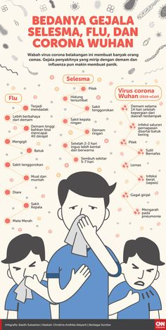 Live Statistics Coronavirus Global Cases - corona health tips Public Knowledge, Saving Quotes, Study Motivation Quotes, Wuhan, Safety Tips, Health Education, Health And Safety, Flu, Health Tips