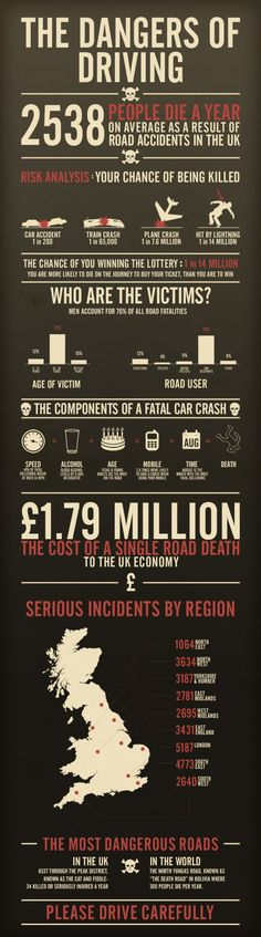 Some driving stats for the UK    Massachusetts Injury Resource: MA Injury Attorneys www.lawyersource360.com
