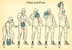 Kettlebell Exercises for Beginners: An Illustrated Guide   The Art of Manliness