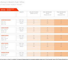 19 Best Of Dvc Point Charts 2016