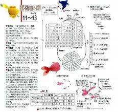 Resultado de imagen para amigurumi patrones