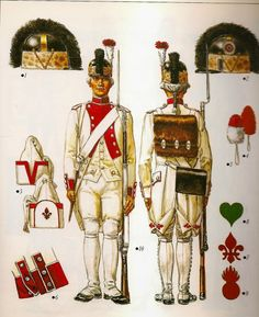 Alfons Canovas MILITARY MINIATURES BY: SOLDIERS (I) OF THE FRENCH REVOLUTION, 1792 by LILIANE AND FRED Funcken. source = BARCELONA Military Library.