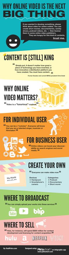@ivorywebexperts: Online Video Marketing