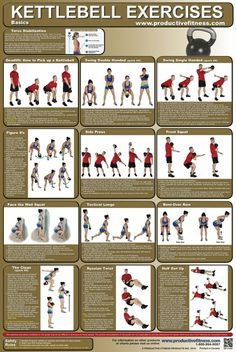 Kettlebell Exercise Guide...this will help you with class!
