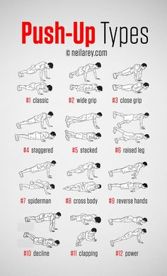 A push-up (or press-up) is a common calisthenics exercise performed in a prone position by raising and lowering the body using the arms. Push-ups exercise the pectoral muscles, triceps, and anterior. Fitness Workouts, Gym Workout Tips, At Home Workouts, Fitness Tips, Push Up Workout, Workout Routines, Cardio Workouts, Easy Daily Workouts, 300 Workout
