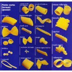 Lessico italiano: cibo e cucina