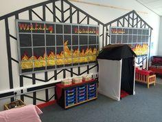 Fire of London display idea School Displays, Classroom Displays, Ks1 Classroom, Classroom Ideas, The Fire Of London, Phonics Display, Book Themes, Theme Ideas, The Great Fire