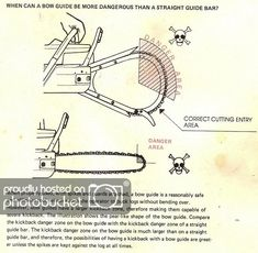 History of Bow Saws Chainsaw, Bows, History, Shop, Image, Arches, Historia, Bowties, Bow