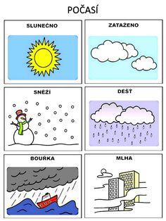 Weather Seasons, Kids Rugs, Education, Comics, Learning, Children, Languages, Montessori, Albums