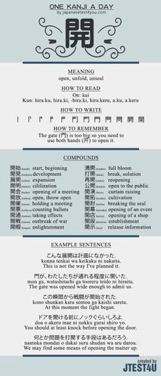 Learn one Kanji a day with infographic: 開 (kai)
