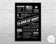 Class of 2007 DIGITAL Poster 10 Year Reunion by TalkInChalk