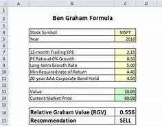 Value investing benjamin graham formula artplace america community development investments definition
