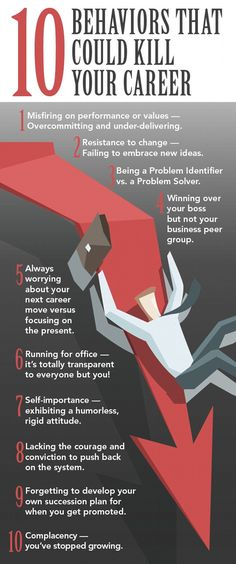 If you're experiencing a stalled or faltering career - and most of us do at some point or another - take a good look in the mirror. Are you guilty of exhibiting any of these common behaviors?