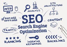 SEO Services in Shakarpur: The Professional SEO Services Company in Delhi Cal... The Professional SEO Services Company in Delhi Call : 09990999943
